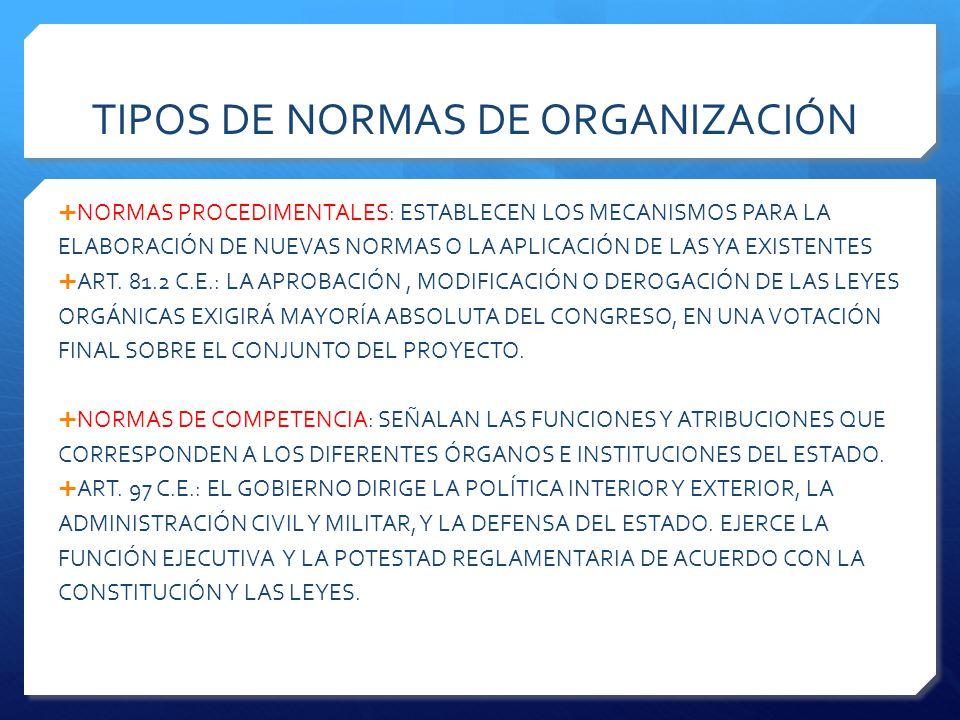 TIPOS DE NORMAS DE ORGANIZACIÓN  NORMAS PROCEDIMENTALES: ESTABLECEN LOS MECANISMOS PARA LA ELABORACIÓN DE NUEVAS NORMAS O LA APLICACIÓN DE LAS YA EXISTENTES  ART.