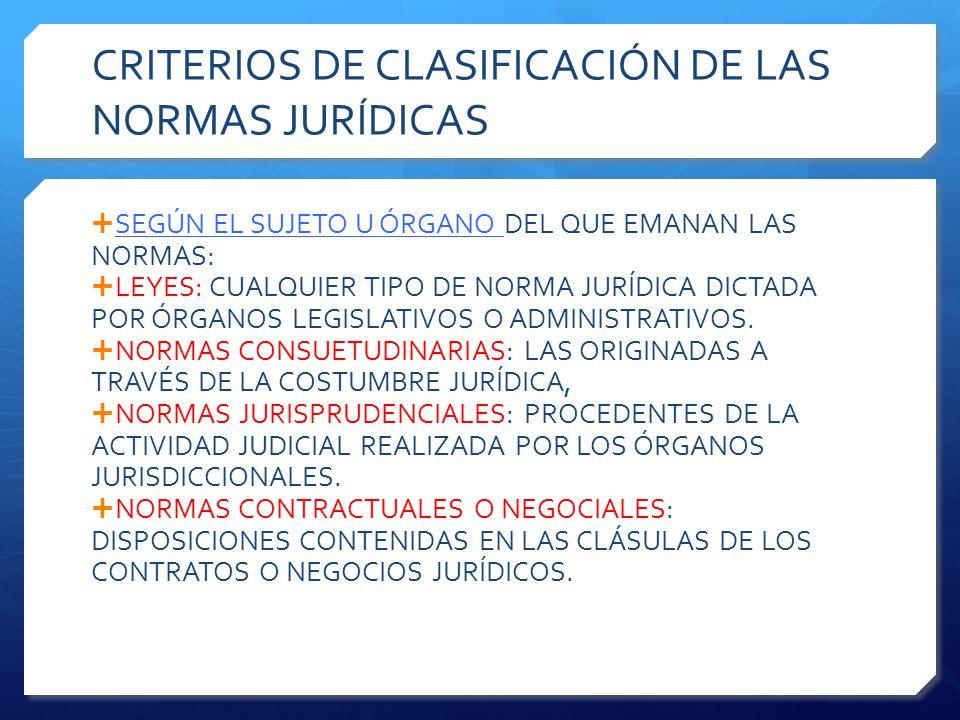 CRITERIOS DE CLASIFICACIÓN DE LAS NORMAS JURÍDICAS  SEGÚN EL SUJETO U ÓRGANO DEL QUE EMANAN LAS NORMAS:  LEYES: CUALQUIER TIPO DE NORMA JURÍDICA DICTADA POR ÓRGANOS LEGISLATIVOS O ADMINISTRATIVOS.