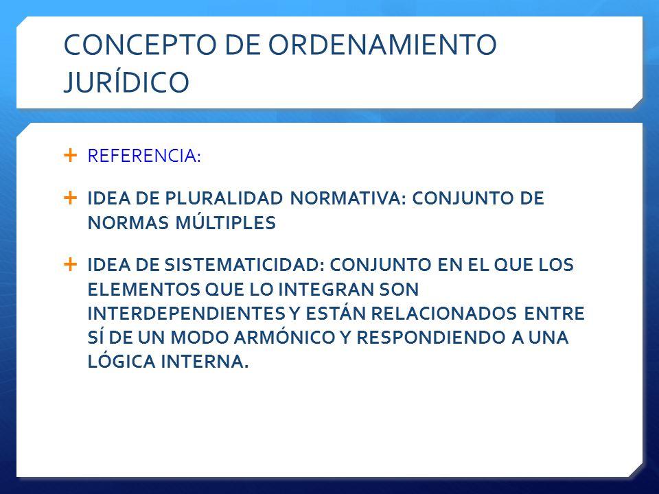 CONCEPTO DE ORDENAMIENTO JURÍDICO  REFERENCIA:  IDEA DE PLURALIDAD NORMATIVA: CONJUNTO DE NORMAS MÚLTIPLES  IDEA DE SISTEMATICIDAD: CONJUNTO EN EL QUE LOS ELEMENTOS QUE LO INTEGRAN SON INTERDEPENDIENTES Y ESTÁN RELACIONADOS ENTRE SÍ DE UN MODO ARMÓNICO Y RESPONDIENDO A UNA LÓGICA INTERNA.