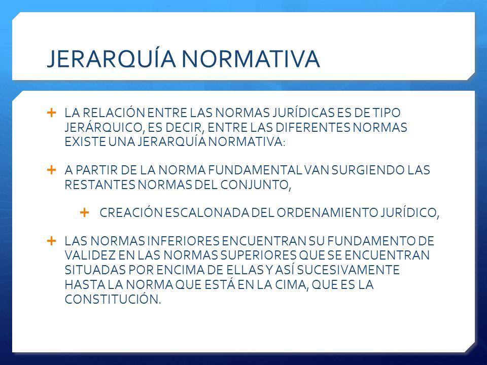 JERARQUÍA NORMATIVA  LA RELACIÓN ENTRE LAS NORMAS JURÍDICAS ES DE TIPO JERÁRQUICO, ES DECIR, ENTRE LAS DIFERENTES NORMAS EXISTE UNA JERARQUÍA NORMATIVA:  A PARTIR DE LA NORMA FUNDAMENTAL VAN SURGIENDO LAS RESTANTES NORMAS DEL CONJUNTO,  CREACIÓN ESCALONADA DEL ORDENAMIENTO JURÍDICO,  LAS NORMAS INFERIORES ENCUENTRAN SU FUNDAMENTO DE VALIDEZ EN LAS NORMAS SUPERIORES QUE SE ENCUENTRAN SITUADAS POR ENCIMA DE ELLAS Y ASÍ SUCESIVAMENTE HASTA LA NORMA QUE ESTÁ EN LA CIMA, QUE ES LA CONSTITUCIÓN.