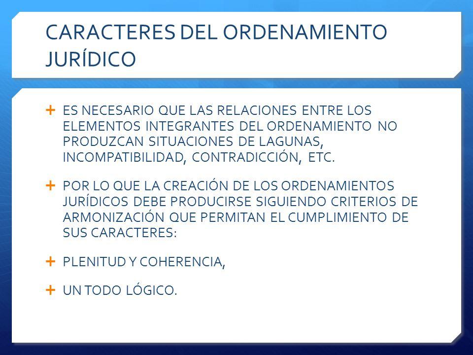 CARACTERES DEL ORDENAMIENTO JURÍDICO  ES NECESARIO QUE LAS RELACIONES ENTRE LOS ELEMENTOS INTEGRANTES DEL ORDENAMIENTO NO PRODUZCAN SITUACIONES DE LAGUNAS, INCOMPATIBILIDAD, CONTRADICCIÓN, ETC.