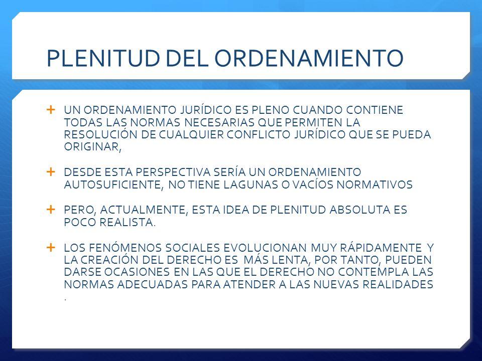 PLENITUD DEL ORDENAMIENTO  UN ORDENAMIENTO JURÍDICO ES PLENO CUANDO CONTIENE TODAS LAS NORMAS NECESARIAS QUE PERMITEN LA RESOLUCIÓN DE CUALQUIER CONFLICTO JURÍDICO QUE SE PUEDA ORIGINAR,  DESDE ESTA PERSPECTIVA SERÍA UN ORDENAMIENTO AUTOSUFICIENTE, NO TIENE LAGUNAS O VACÍOS NORMATIVOS  PERO, ACTUALMENTE, ESTA IDEA DE PLENITUD ABSOLUTA ES POCO REALISTA.