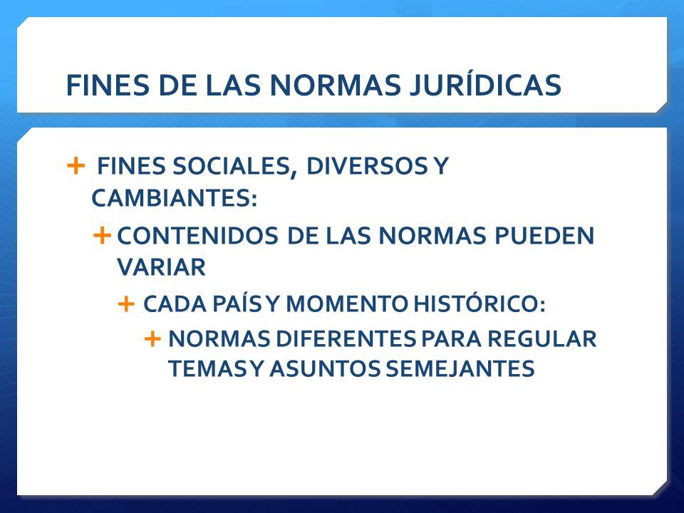 FINES DE LAS NORMAS JURÍDICAS  FINES SOCIALES, DIVERSOS Y CAMBIANTES:  CONTENIDOS DE LAS NORMAS PUEDEN VARIAR  CADA PAÍS Y MOMENTO HISTÓRICO:  NORMAS DIFERENTES PARA REGULAR TEMAS Y ASUNTOS SEMEJANTES