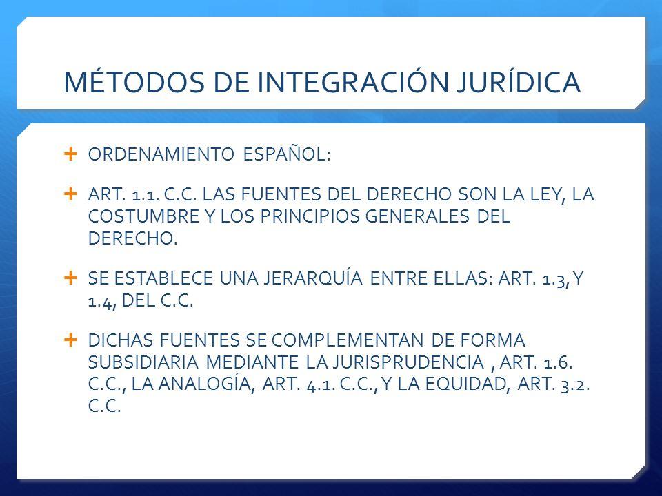 MÉTODOS DE INTEGRACIÓN JURÍDICA  ORDENAMIENTO ESPAÑOL:  ART.