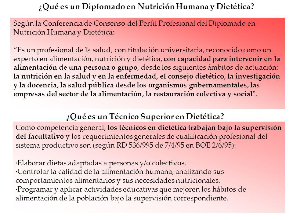 La Ley 44/2003, de 21 de noviembre, de ordenación de las profesiones sanitarias, establece como tal, en su artículo 2, que la profesión de dietista-nutricionista es aquella para cuyo ejercicio habilita el título de Diplomado en Nutrición Humana y Dietética.