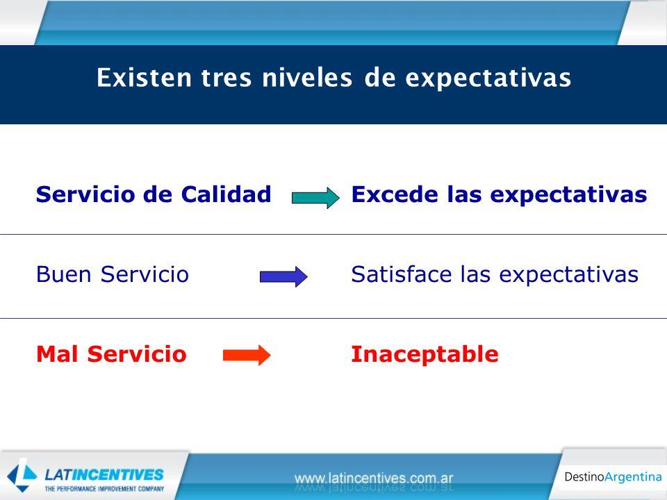 Excede las expectativas Satisface las expectativas Inaceptable Servicio de Calidad Buen Servicio Mal Servicio Existen tres niveles de expectativas