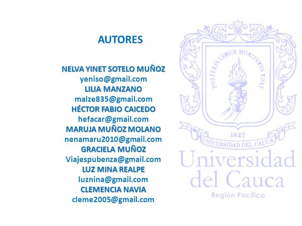 AUTORES NELVA YINET SOTELO MUÑOZ yeniso@gmail.com LILIA MANZANO malze835@gmail.com HÉCTOR FABIO CAICEDO hefacar@gmail.com MARUJA MUÑOZ MOLANO nenamaru2010@gmail.com GRACIELA MUÑOZ Viajespubenza@gmail.com LUZ MINA REALPE luznina@gmail.com CLEMENCIA NAVIA cleme2005@gmail.com