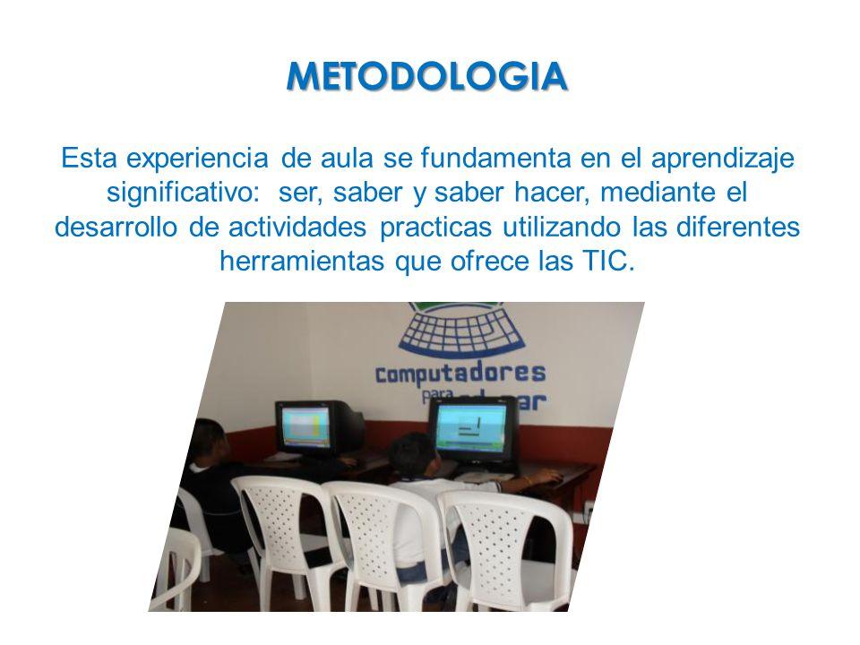 METODOLOGIA METODOLOGIA Esta experiencia de aula se fundamenta en el aprendizaje significativo: ser, saber y saber hacer, mediante el desarrollo de actividades practicas utilizando las diferentes herramientas que ofrece las TIC.