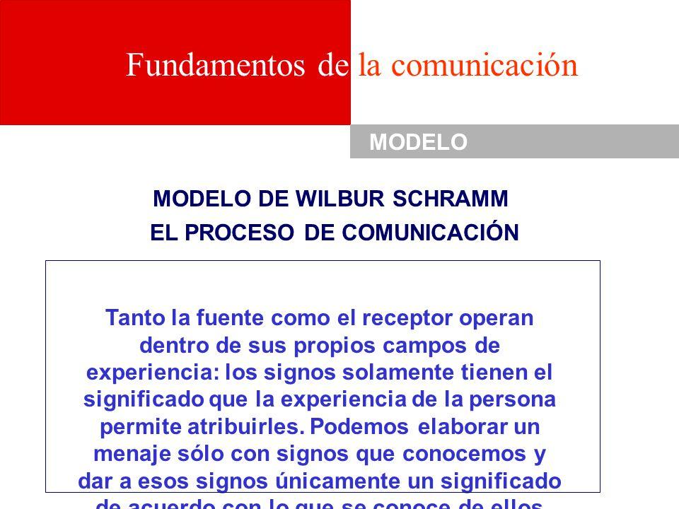 """La presentaci�n """"Fundamentos de la comunicaci�n MODELO S �POR QU� ..."""