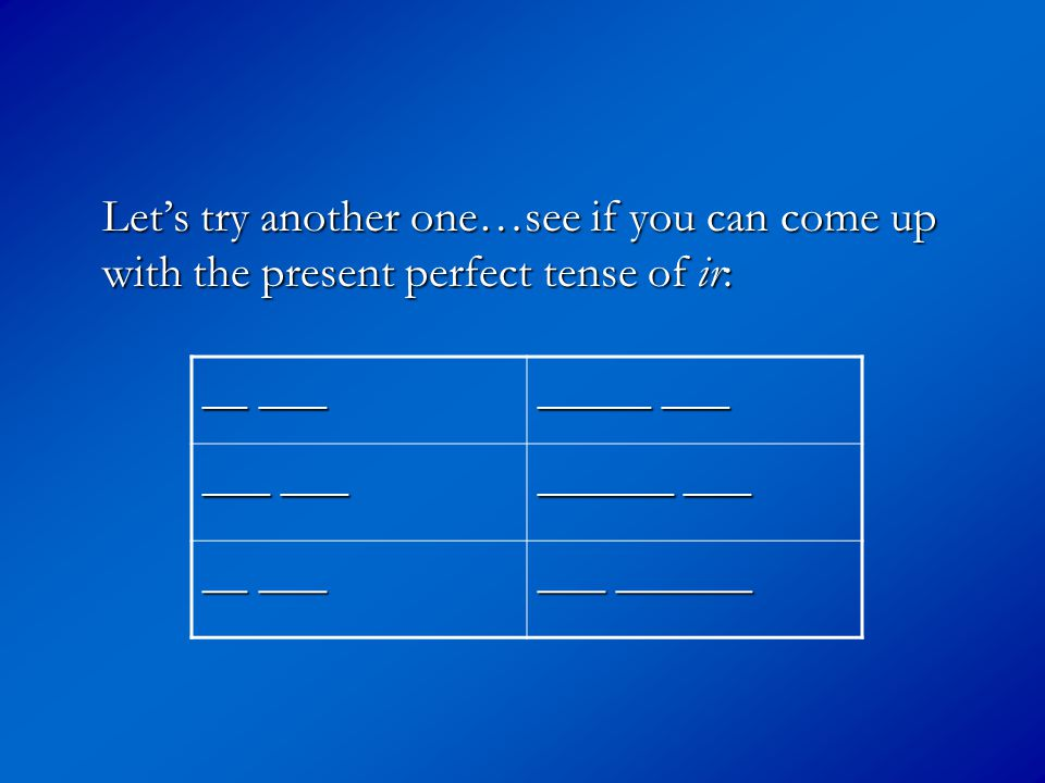 Let's try another one…see if you can come up with the present perfect tense of ir: __ ___ _____ ___ ___ ___ ______ ___ __ ___ ___ ______