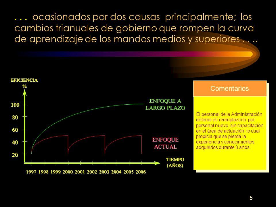 25 La sociedad es el agente externo mas importante ya que constituye el mercado meta de las autoridades, por lo que se requiere de un análisis detallado...