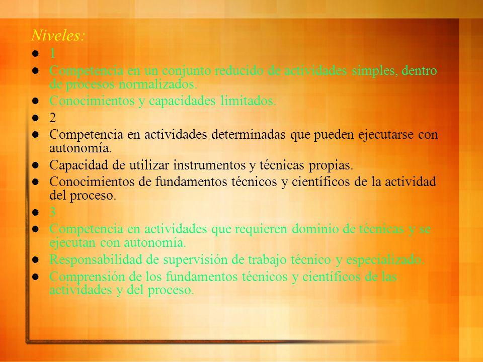 Niveles: 1 Competencia en un conjunto reducido de actividades simples, dentro de procesos normalizados.