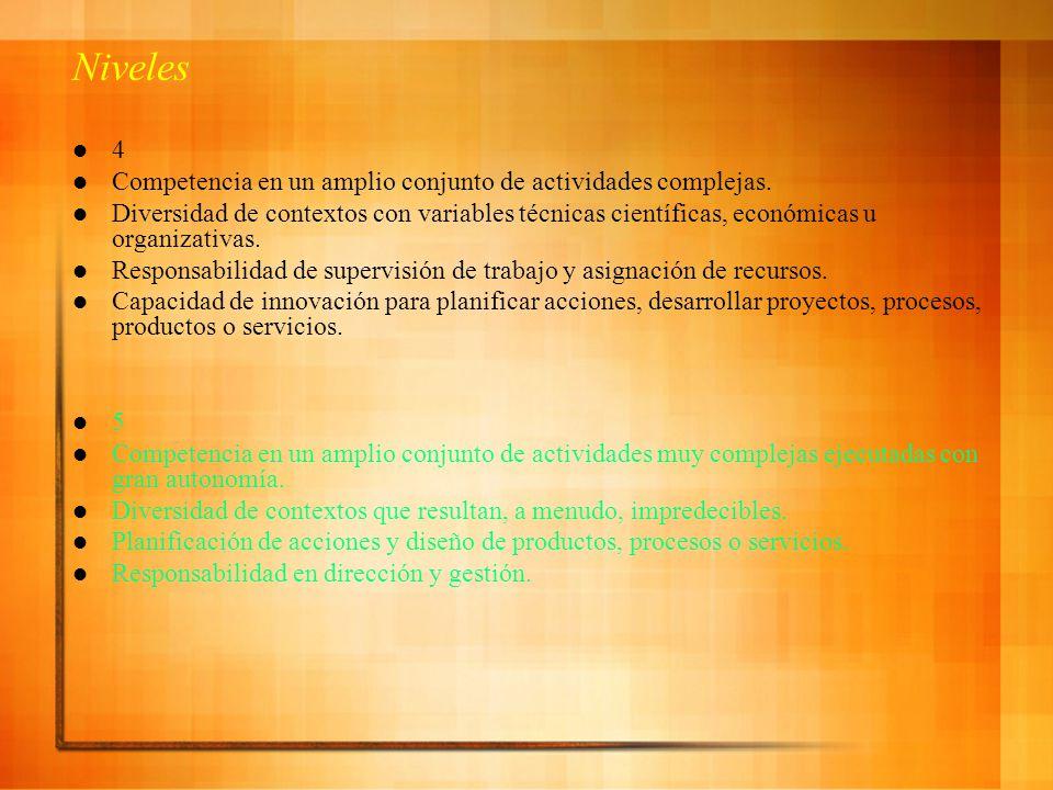 4 Competencia en un amplio conjunto de actividades complejas.