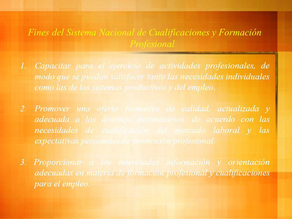 Fines del Sistema Nacional de Cualificaciones y Formación Profesional 1.Capacitar para el ejercicio de actividades profesionales, de modo que se puedan satisfacer tanto las necesidades individuales como las de los sistemas productivos y del empleo.