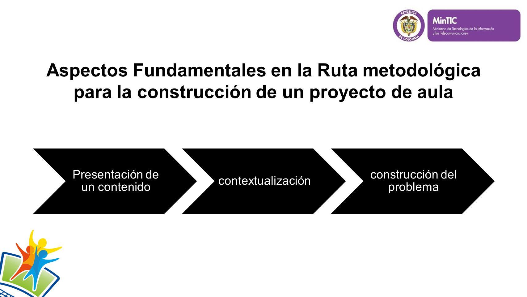 Aspectos Fundamentales en la Ruta metodológica para la construcción de un proyecto de aula Presentación de un contenido contextualización construcción del problema