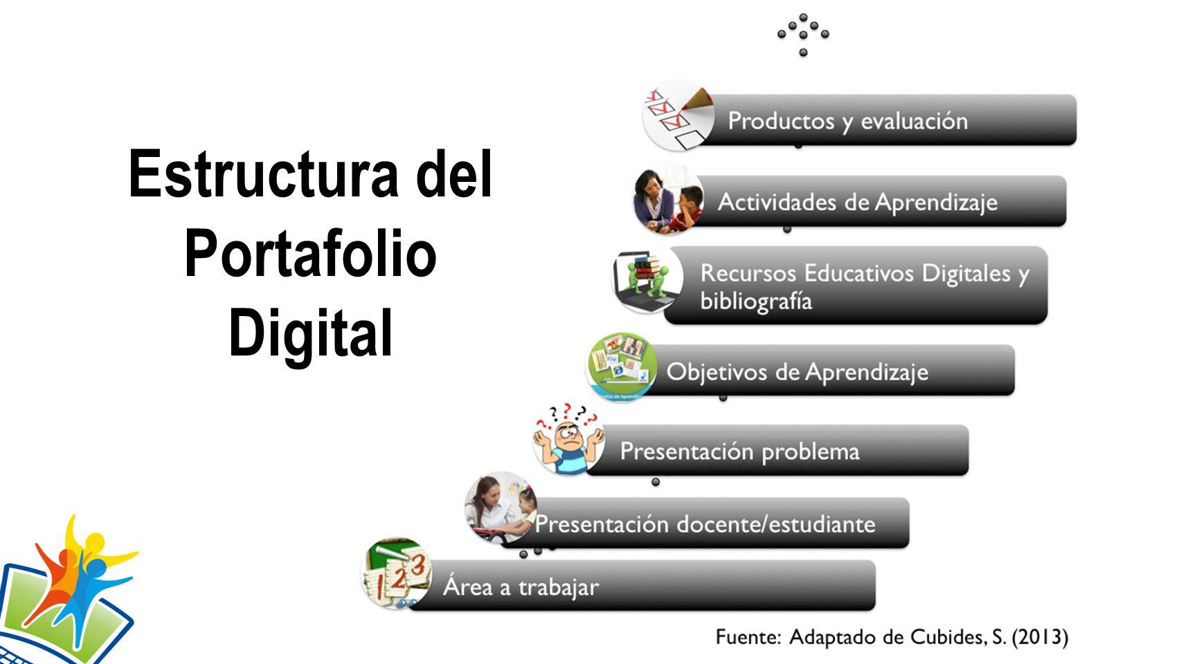 Estructura del Portafolio Digital