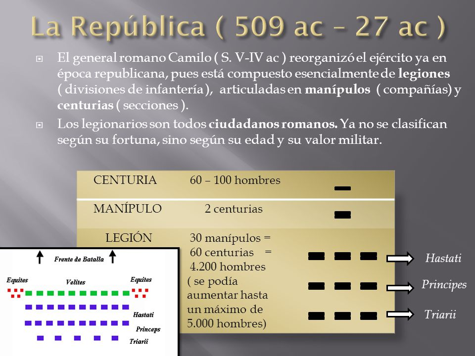  El general romano Camilo ( S.