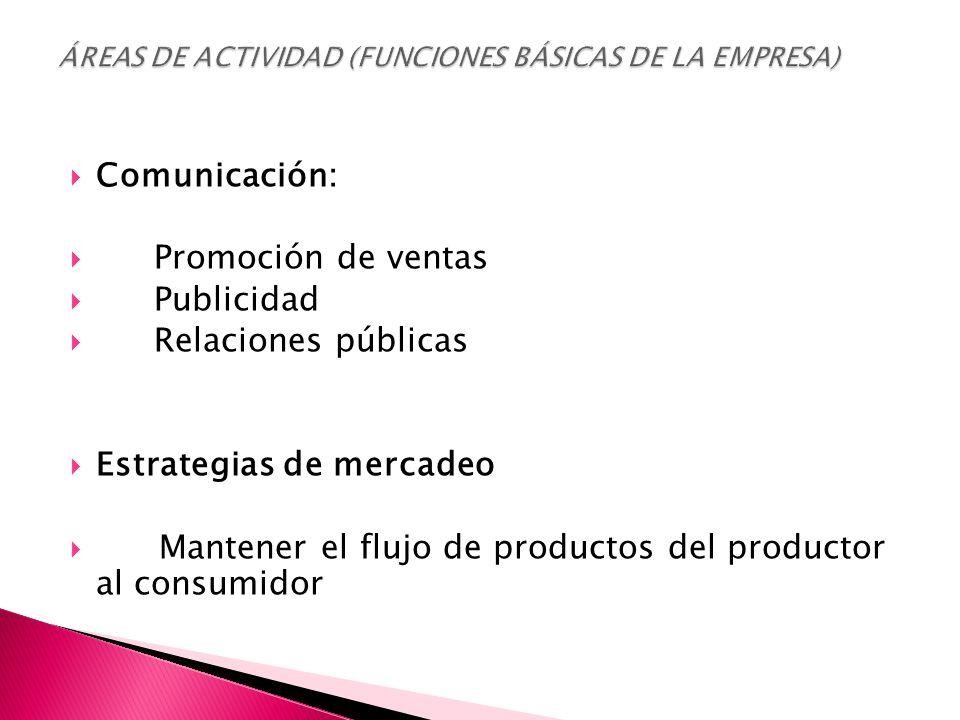  Comunicación:  Promoción de ventas  Publicidad  Relaciones públicas  Estrategias de mercadeo  Mantener el flujo de productos del productor al consumidor