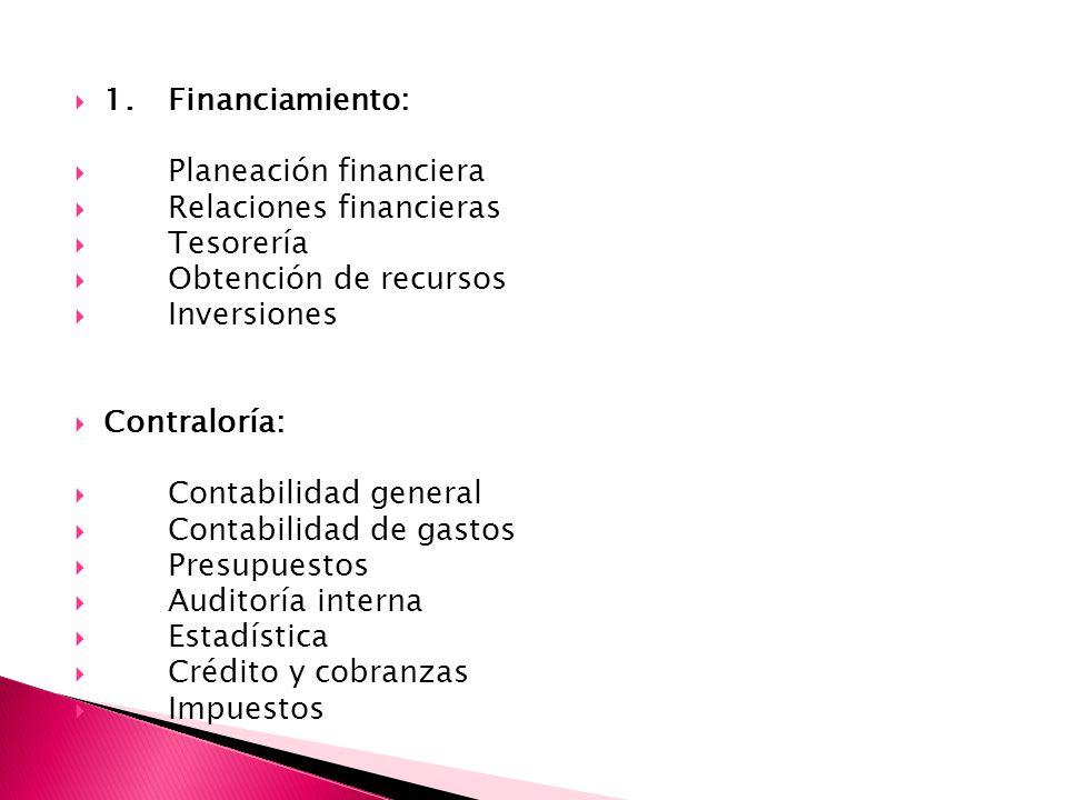  1.Financiamiento:  Planeación financiera  Relaciones financieras  Tesorería  Obtención de recursos  Inversiones  Contraloría:  Contabilidad general  Contabilidad de gastos  Presupuestos  Auditoría interna  Estadística  Crédito y cobranzas  Impuestos