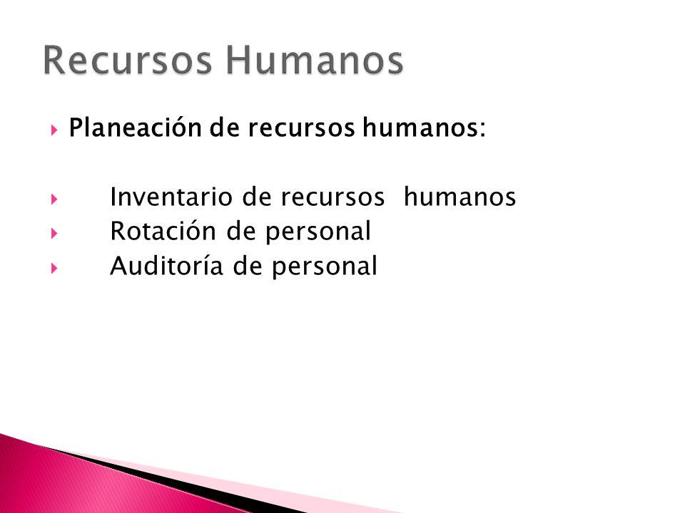  Planeación de recursos humanos:  Inventario de recursos humanos  Rotación de personal  Auditoría de personal