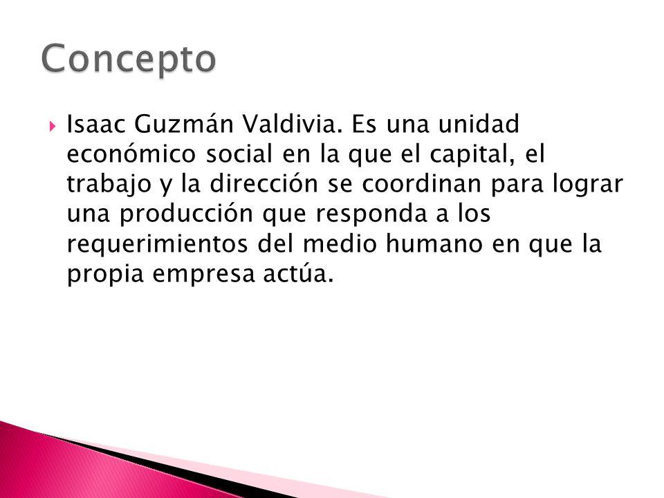  Isaac Guzmán Valdivia.