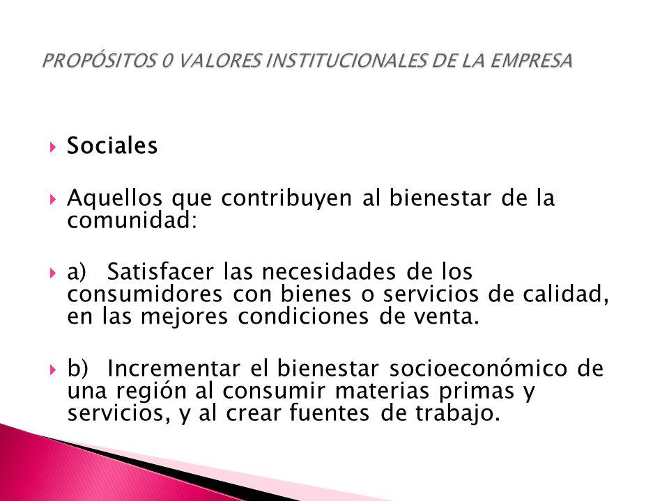  Sociales  Aquellos que contribuyen al bienestar de la comunidad:  a)Satisfacer las necesidades de los consumidores con bienes o servicios de calidad, en las mejores condiciones de venta.