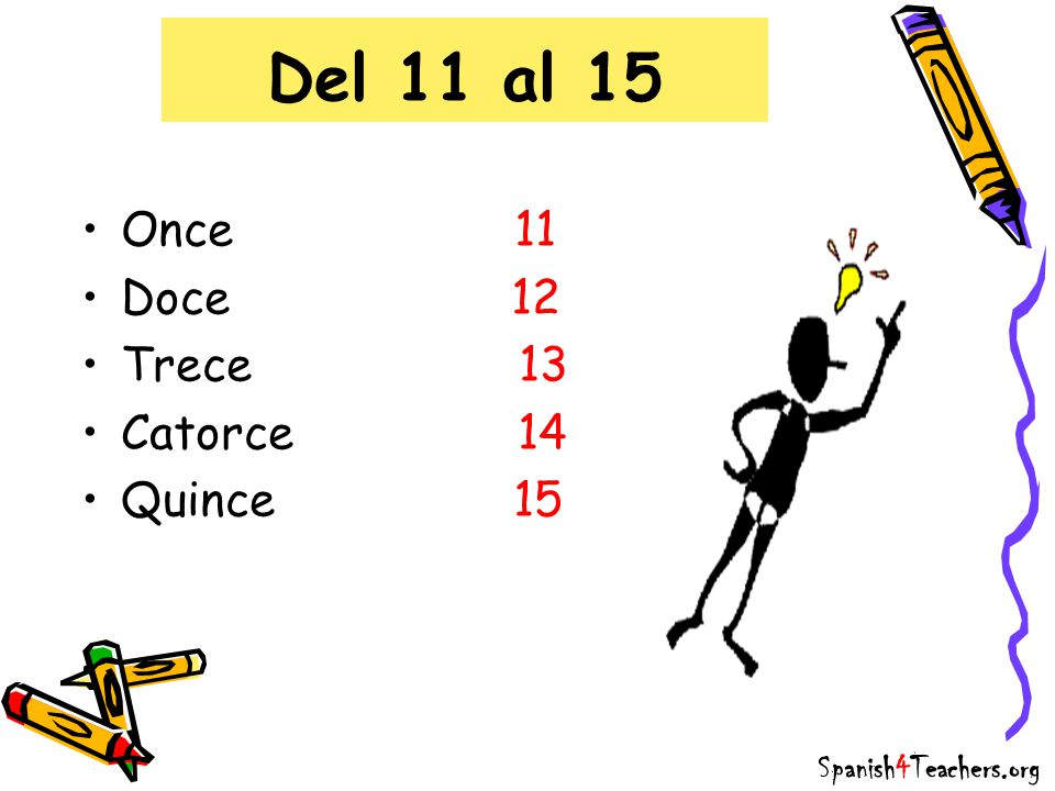 Del 11 al 15 Once 11 Doce 12 Trece 13 Catorce 14 Quince 15 Spanish4Teachers.org