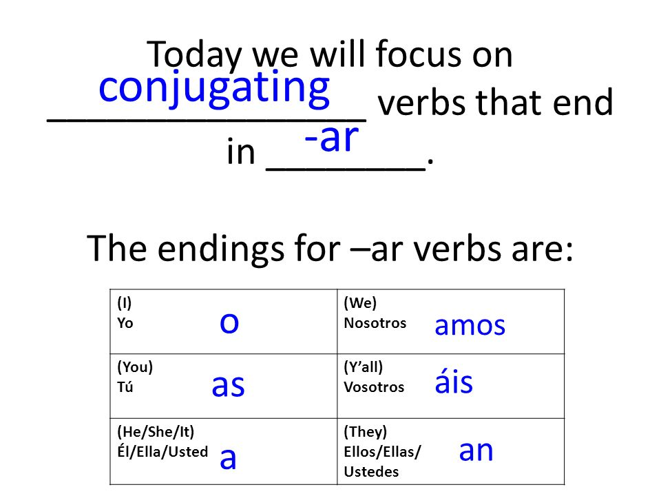 Today we will focus on ________________ verbs that end in ________.
