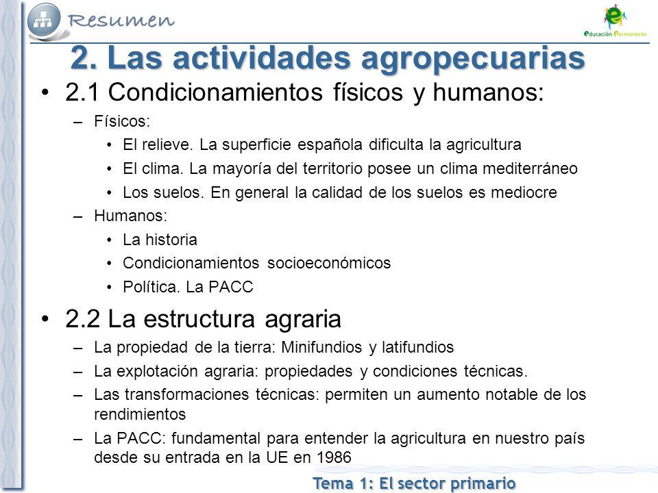 Tema 1: El sector primario 2.