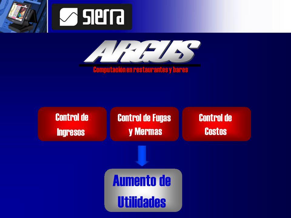 Control de Ingresos Control de Fugas y Mermas Control de Costos Aumento de Utilidades Computación en restaurantes y bares