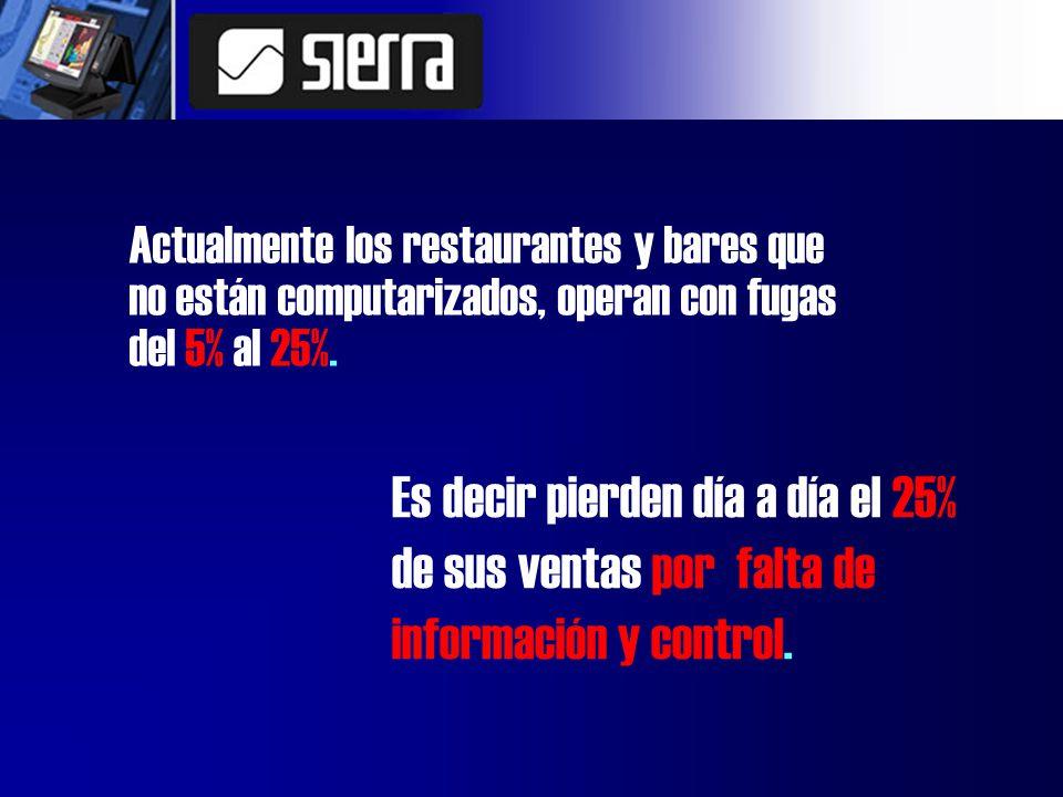 Actualmente los restaurantes y bares que no están computarizados, operan con fugas del 5% al 25%.