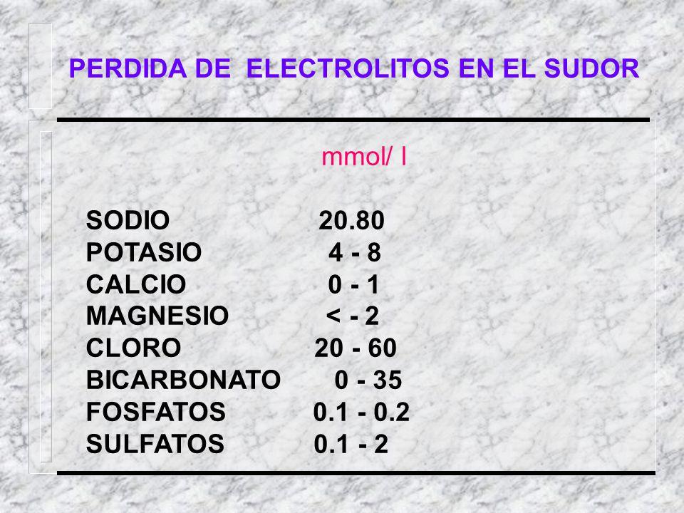 PERDIDA DE ELECTROLITOS EN EL SUDOR mmol/ l SODIO 20.80 POTASIO 4 - 8 CALCIO 0 - 1 MAGNESIO < - 2 CLORO 20 - 60 BICARBONATO 0 - 35 FOSFATOS 0.1 - 0.2