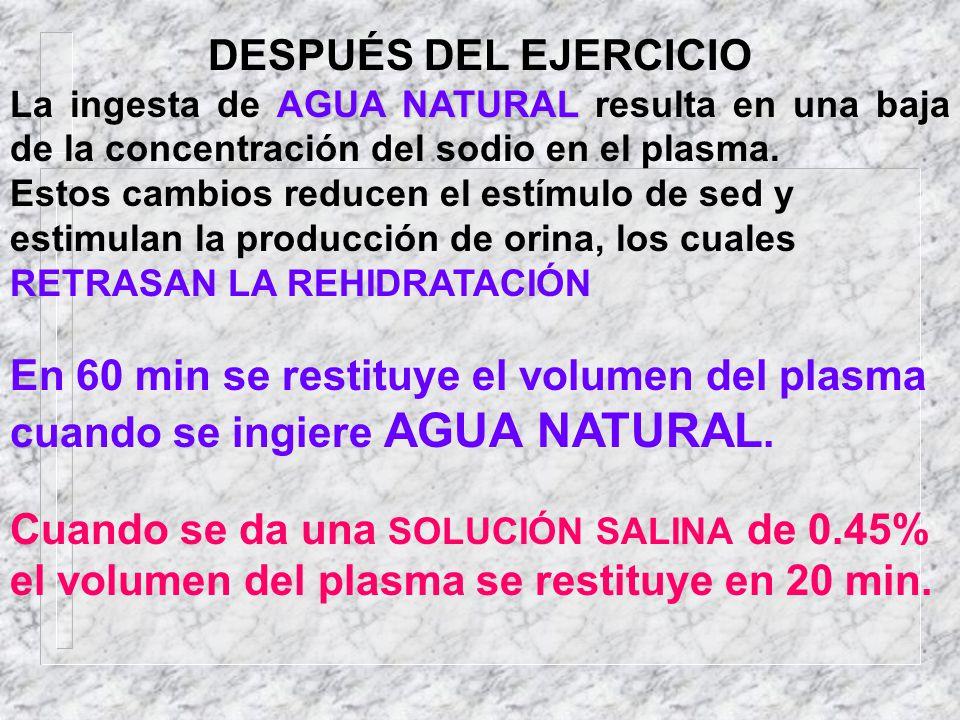 DESPUÉS DEL EJERCICIO AGUA NATURAL La ingesta de AGUA NATURAL resulta en una baja de la concentración del sodio en el plasma. Estos cambios reducen el