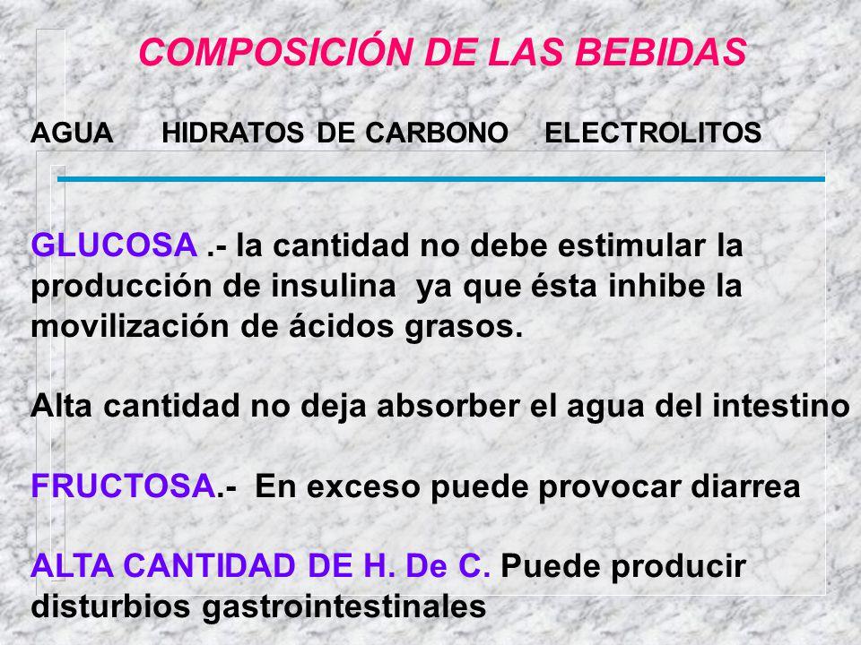 COMPOSICIÓN DE LAS BEBIDAS AGUA HIDRATOS DE CARBONO ELECTROLITOS GLUCOSA.- la cantidad no debe estimular la producción de insulina ya que ésta inhibe