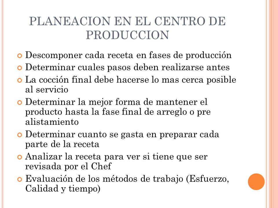 PLANEACION EN EL CENTRO DE PRODUCCION Descomponer cada receta en fases de producción Determinar cuales pasos deben realizarse antes La cocción final d