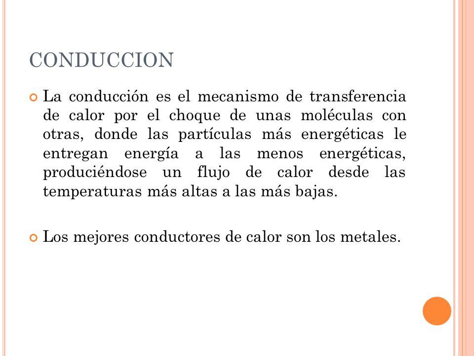 La conducción es el mecanismo de transferencia de calor por el choque de unas moléculas con otras, donde las partículas más energéticas le entregan en