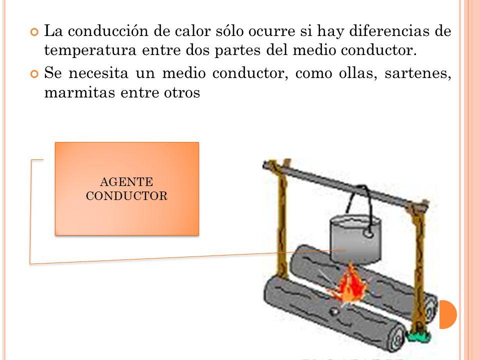 La conducción de calor sólo ocurre si hay diferencias de temperatura entre dos partes del medio conductor. Se necesita un medio conductor, como ollas,