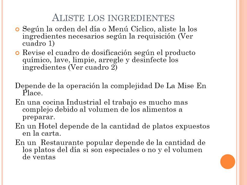 A LISTE LOS INGREDIENTES Según la orden del día o Menú Cíclico, aliste la los ingredientes necesarios según la requisición (Ver cuadro 1) Revise el cu