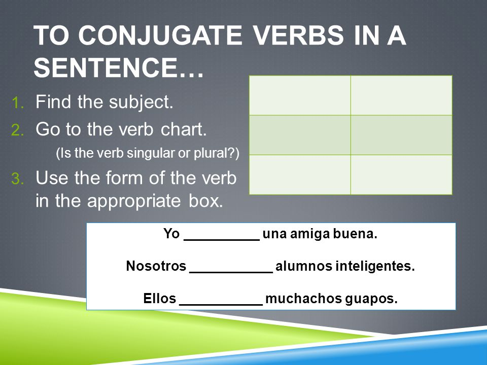 TO CONJUGATE VERBS IN A SENTENCE… 1. Find the subject.