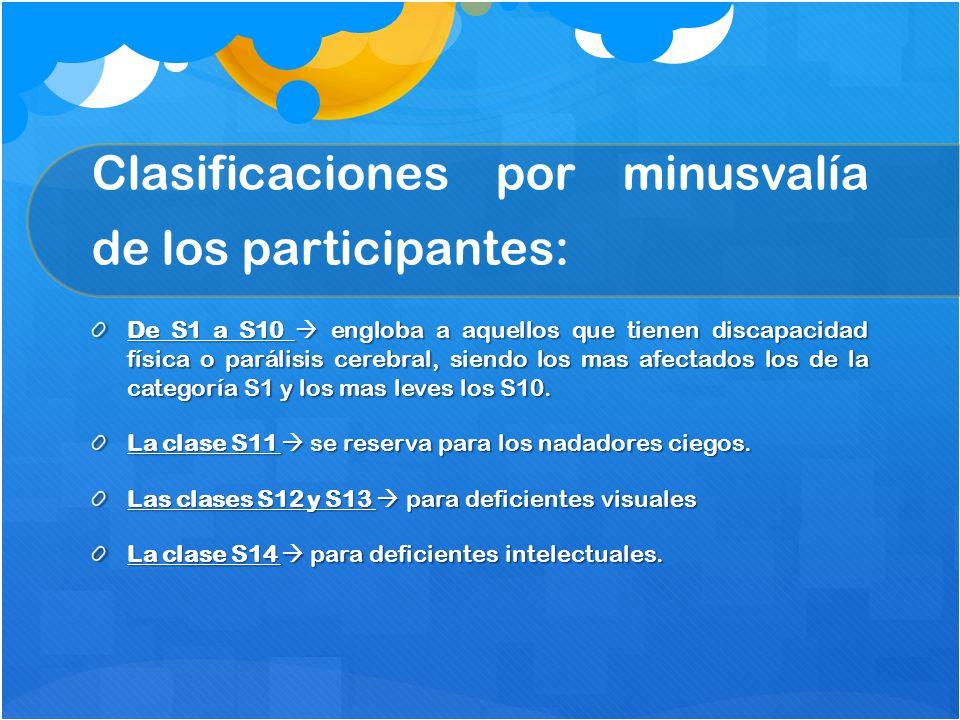 Clasificaciones por minusvalía de los participantes: De S1 a S10  engloba a aquellos que tienen discapacidad física o parálisis cerebral, siendo los