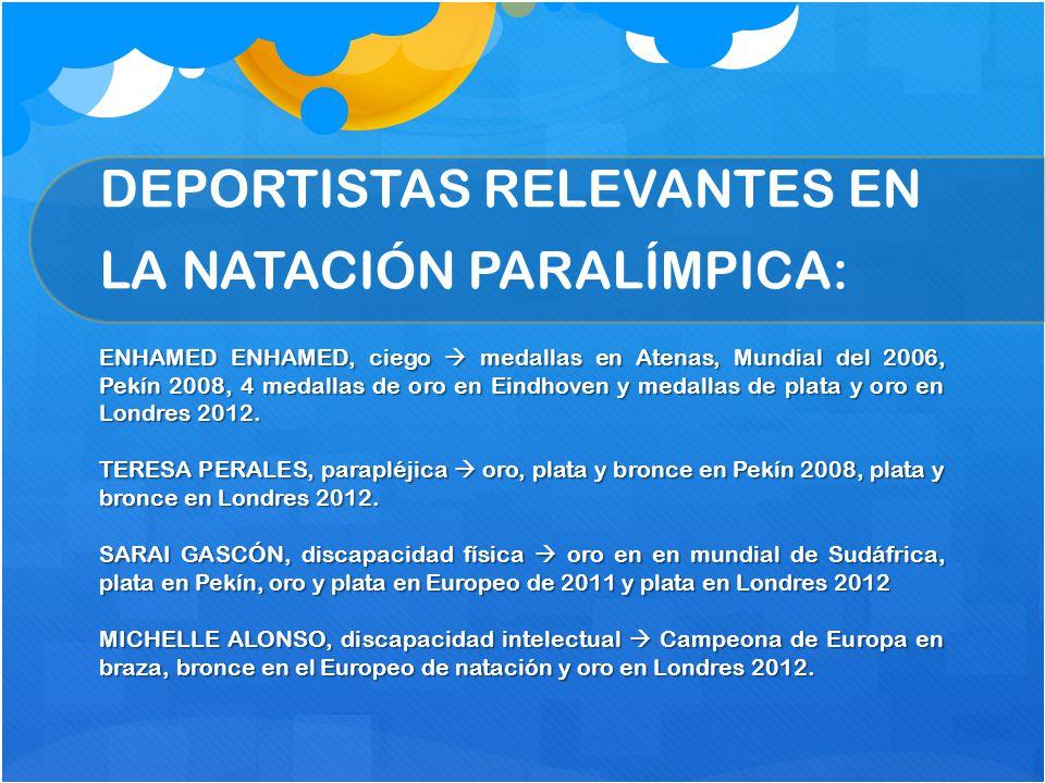 DEPORTISTAS RELEVANTES EN LA NATACIÓN PARALÍMPICA: ENHAMED ENHAMED, ciego  medallas en Atenas, Mundial del 2006, Pekín 2008, 4 medallas de oro en Ein