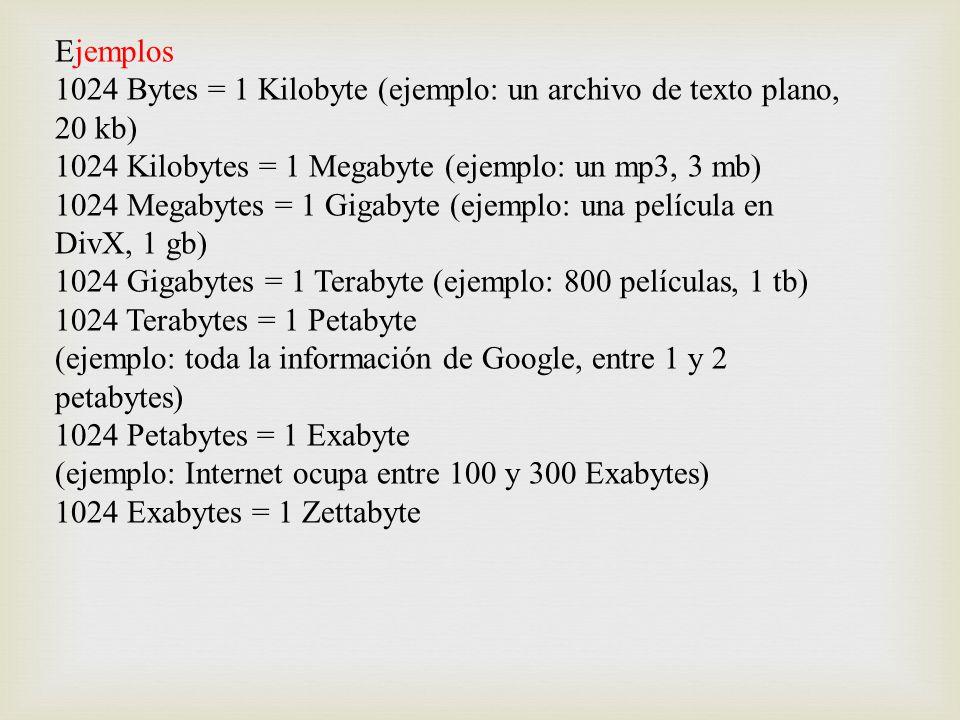 ejemplo de archivo plano: