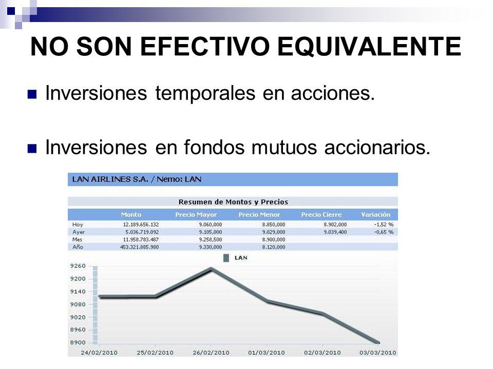 NO SON EFECTIVO EQUIVALENTE Inversiones temporales en acciones. Inversiones en fondos mutuos accionarios.