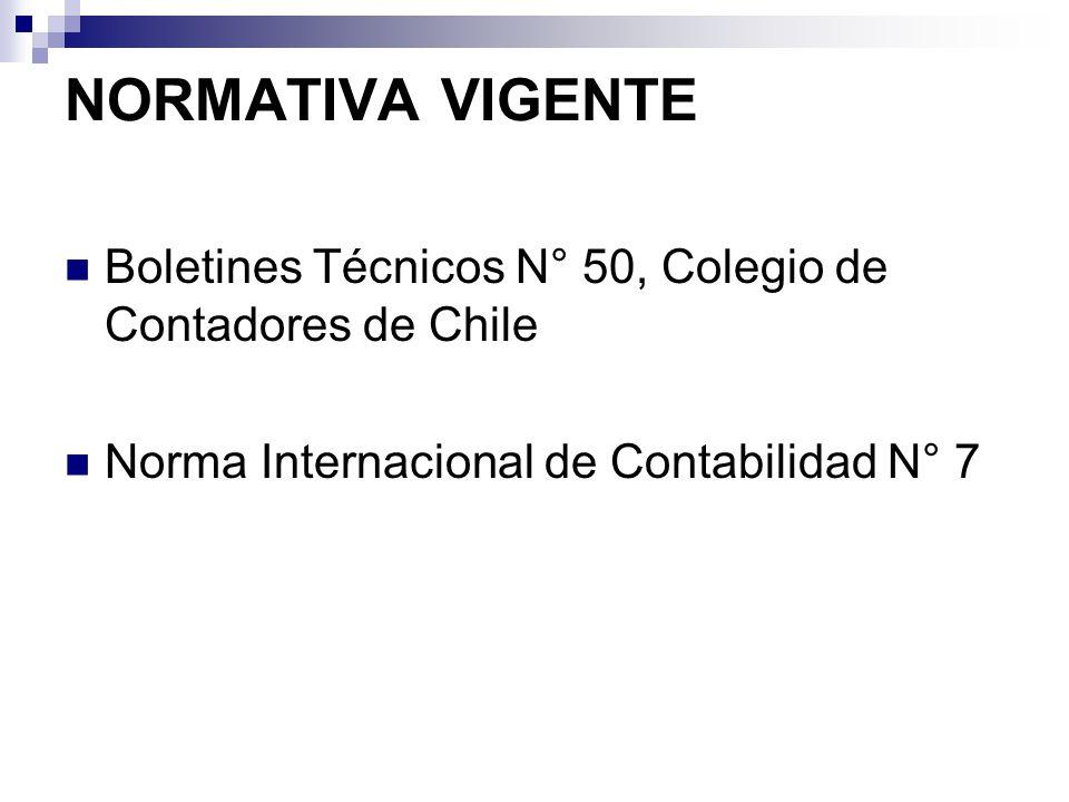 NORMATIVA VIGENTE Boletines Técnicos N° 50, Colegio de Contadores de Chile Norma Internacional de Contabilidad N° 7