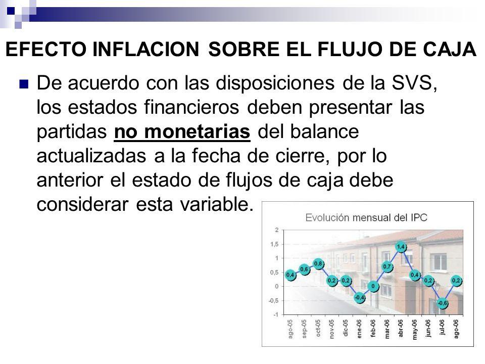 EFECTO INFLACION SOBRE EL FLUJO DE CAJA De acuerdo con las disposiciones de la SVS, los estados financieros deben presentar las partidas no monetarias