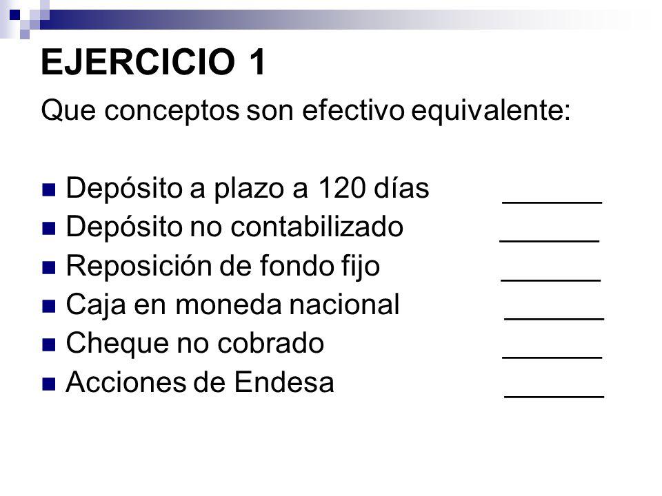 EJERCICIO 1 Que conceptos son efectivo equivalente: Depósito a plazo a 120 días ______ Depósito no contabilizado ______ Reposición de fondo fijo _____