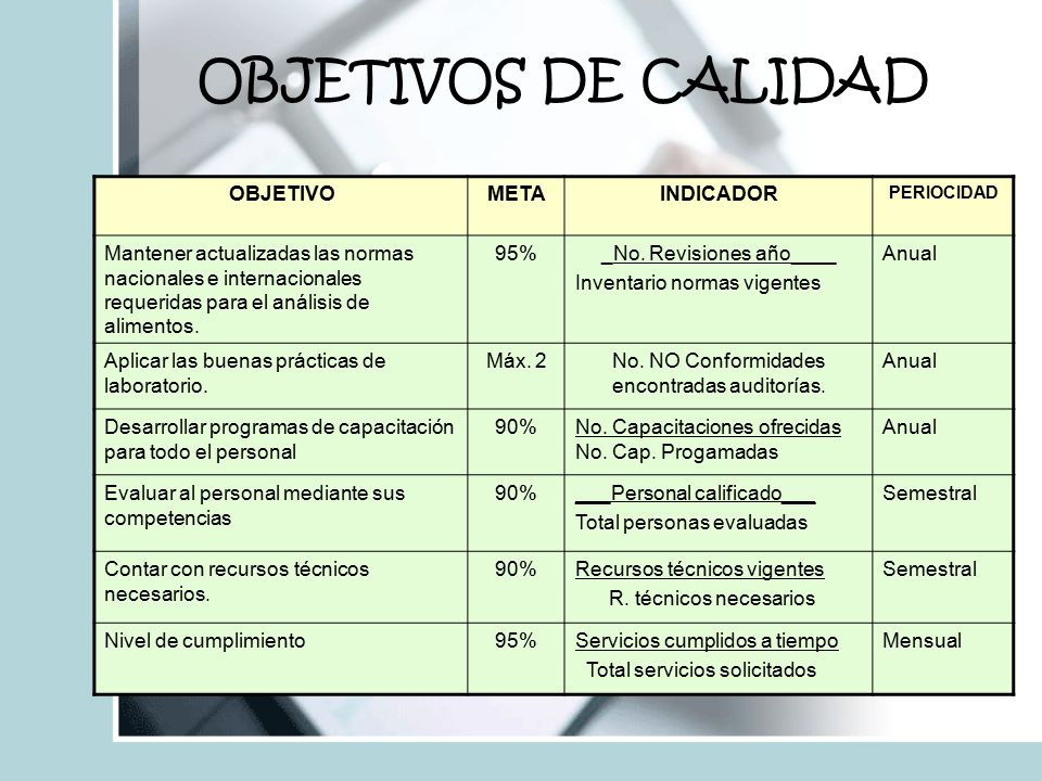 REGISTROS  EVALUACIÓN DE  PROVEEDORES  SELECCIÓN DE PROVEEDORES  ORDEN DE COMPRA CRITERIOS TRADICIÓN REFERENCIAS CONOCIMIENTO DE LA EMPRESA