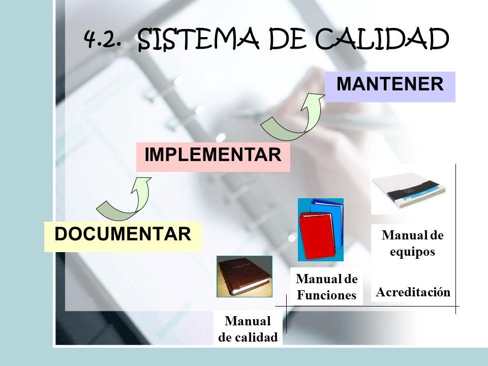 MANUAL DE CALIDAD 1.INTRODUCCIÓN Descripción Laboratorio Organigrama 2.