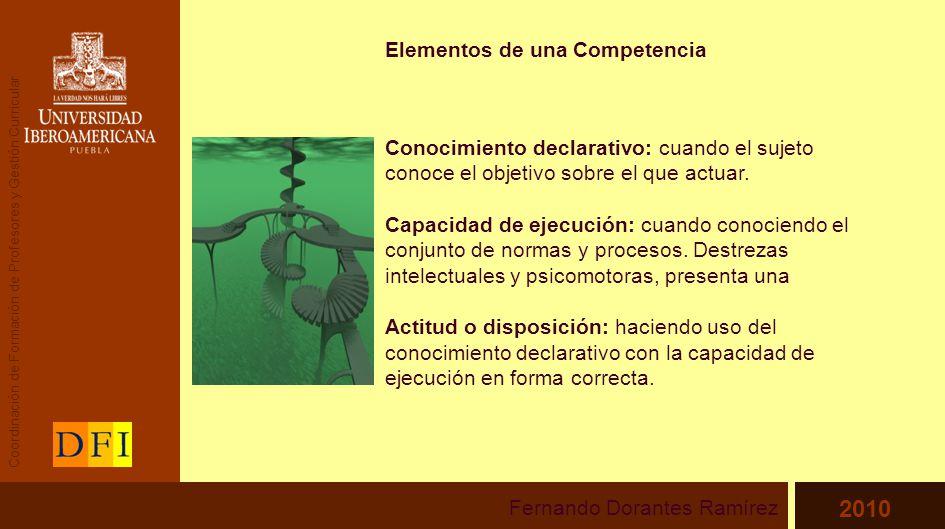 Elementos de una Competencia Conocimiento declarativo: cuando el sujeto conoce el objetivo sobre el que actuar.