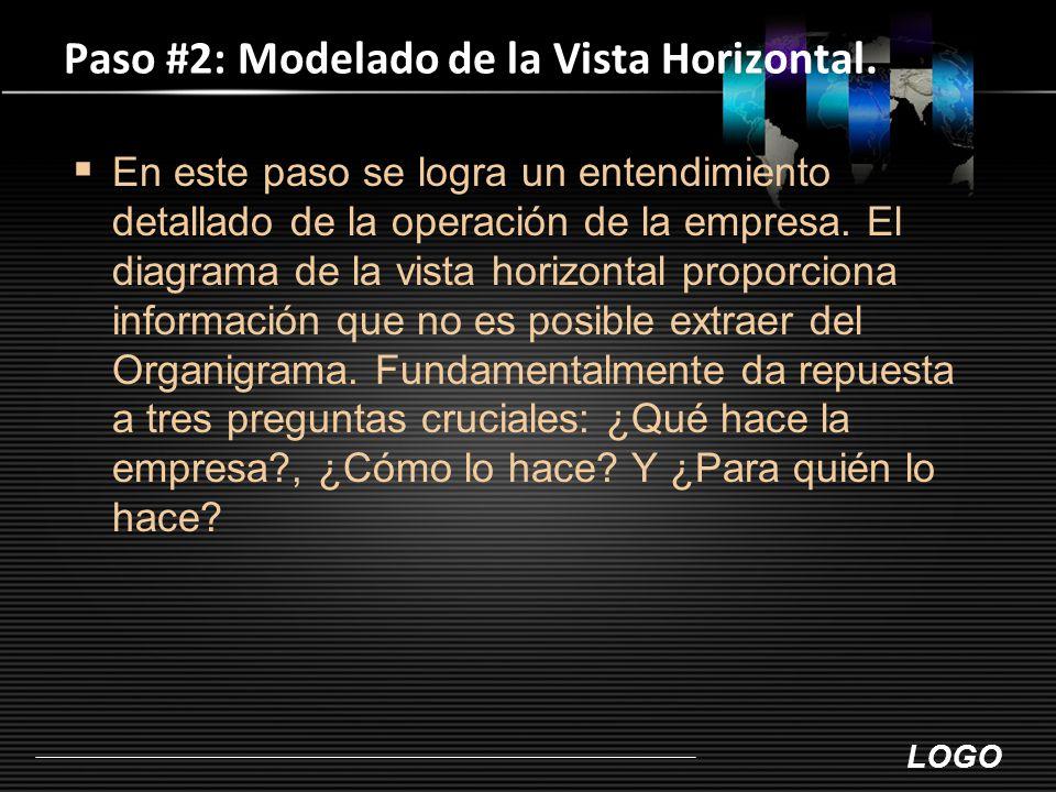 LOGO Paso #2: Modelado de la Vista Horizontal.